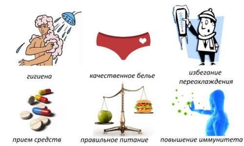 Меры профилактики хронического цистита